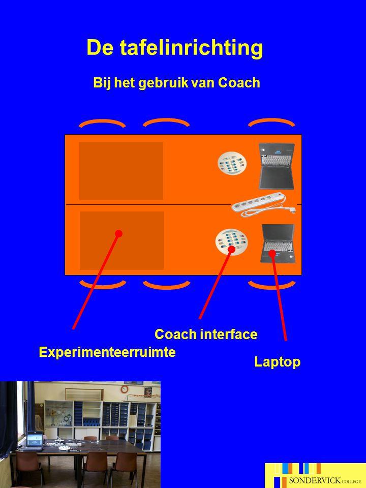 Benodigdheden Coachopstelling: 1.Laptop 2.Laptop voeding 3.Muis 4.Coach interface 5.Interface voeding 6.Interface kabel (kabel tussen laptop en interface) Aansluitvolgorde : 1.Interface-laptop verbinding 2.Muis 3.Interface voeding 4.Laptop voeding