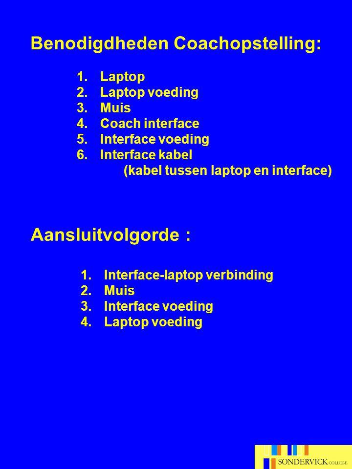 netvoeding laptop interface kabel muis netvoedinginterface interface kabel usb interface