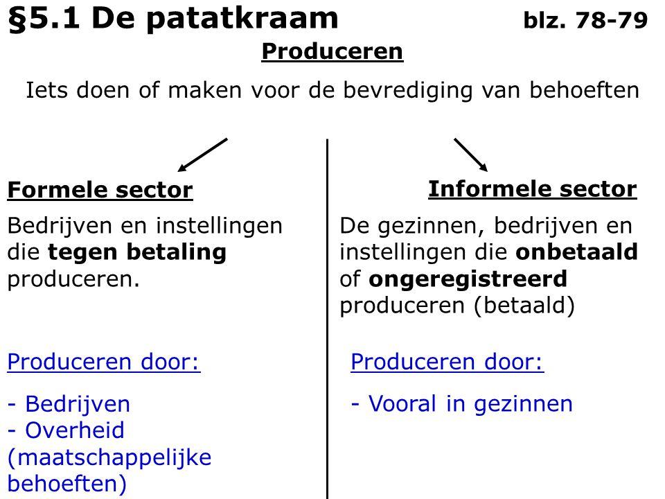 Produceren in ruime zin Formele sector Produceren in enge zin Informele sector §5.1 De patatkraam blz.