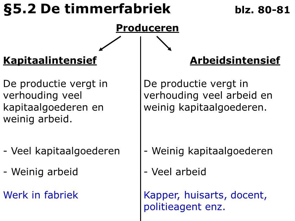 Produceren KapitaalintensiefArbeidsintensief §5.2 De timmerfabriek blz.