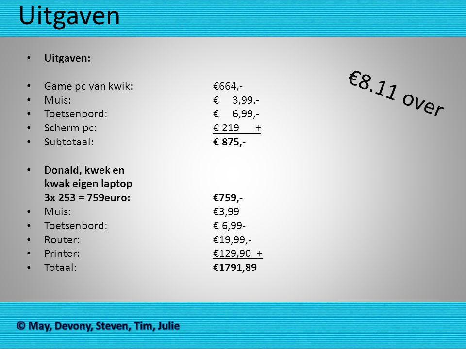 Uitgaven Uitgaven: Game pc van kwik: €664,- Muis:€ 3,99.- Toetsenbord:€ 6,99,- Scherm pc: € 219 + Subtotaal:€ 875,- Donald, kwek en kwak eigen laptop