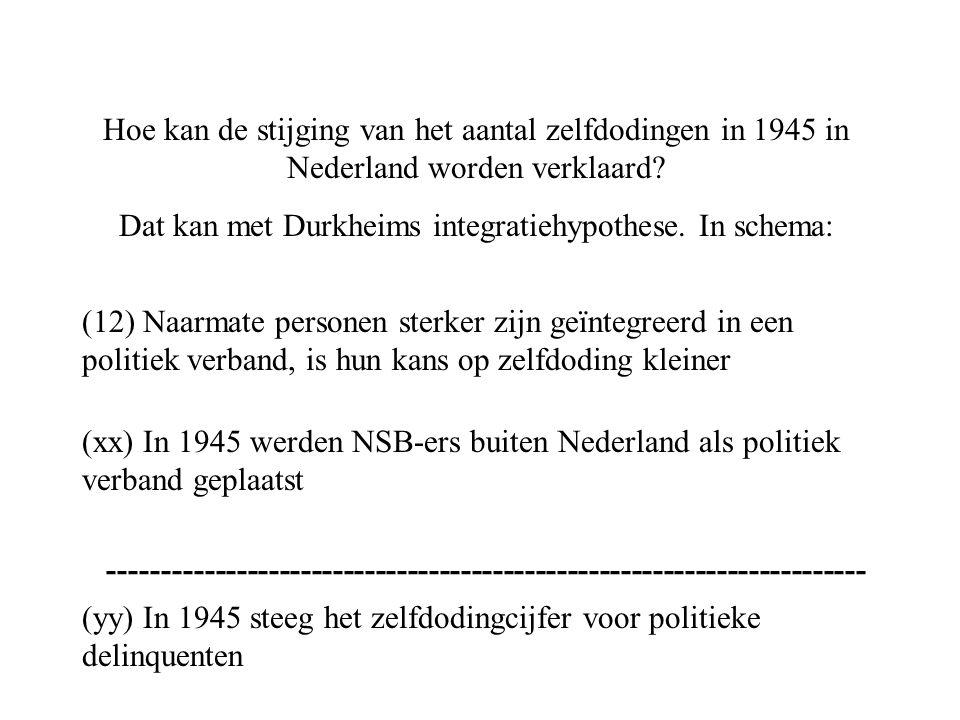 Hoe kan de stijging van het aantal zelfdodingen in 1945 in Nederland worden verklaard.