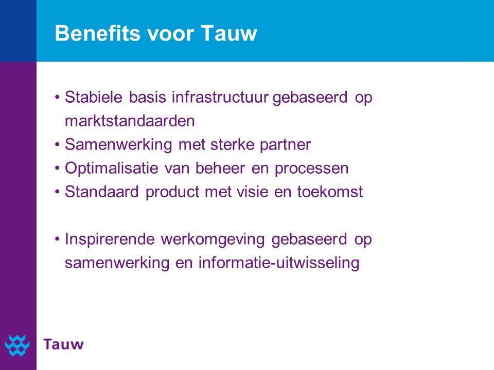 Benefits voor Tauw Stabiele basis infrastructuur gebaseerd op marktstandaarden Samenwerking met sterke partner Optimalisatie van beheer en processen S