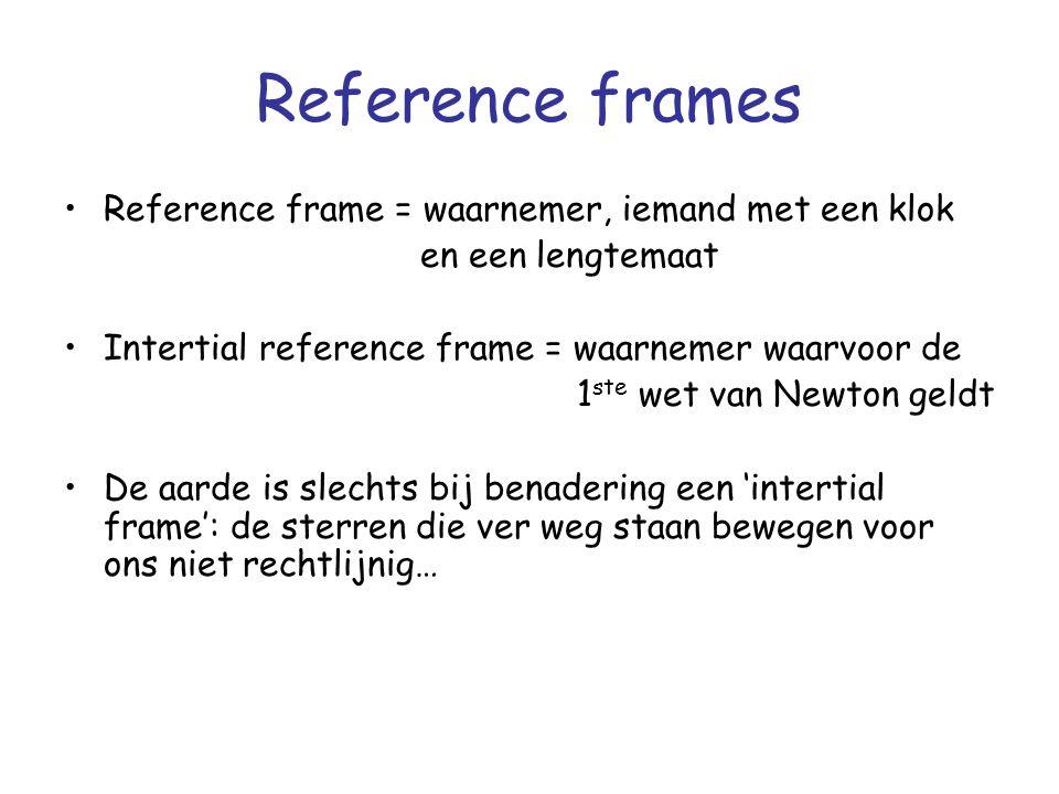 Reference frames Reference frame = waarnemer, iemand met een klok en een lengtemaat Intertial reference frame = waarnemer waarvoor de 1 ste wet van Ne