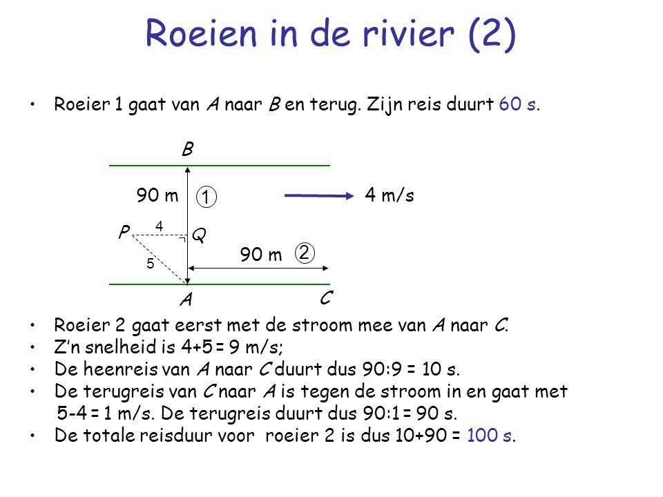 Roeier 1 gaat van A naar B en terug. Zijn reis duurt 60 s. Roeier 2 gaat eerst met de stroom mee van A naar C. Z'n snelheid is 4+5 = 9 m/s; De heenrei