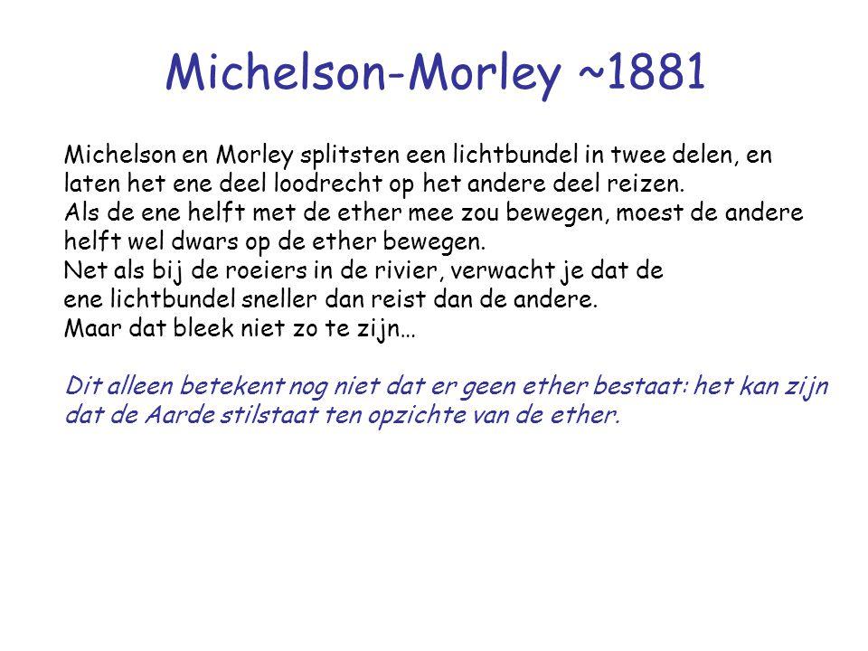 Michelson-Morley ~1881 Michelson en Morley splitsten een lichtbundel in twee delen, en laten het ene deel loodrecht op het andere deel reizen. Als de