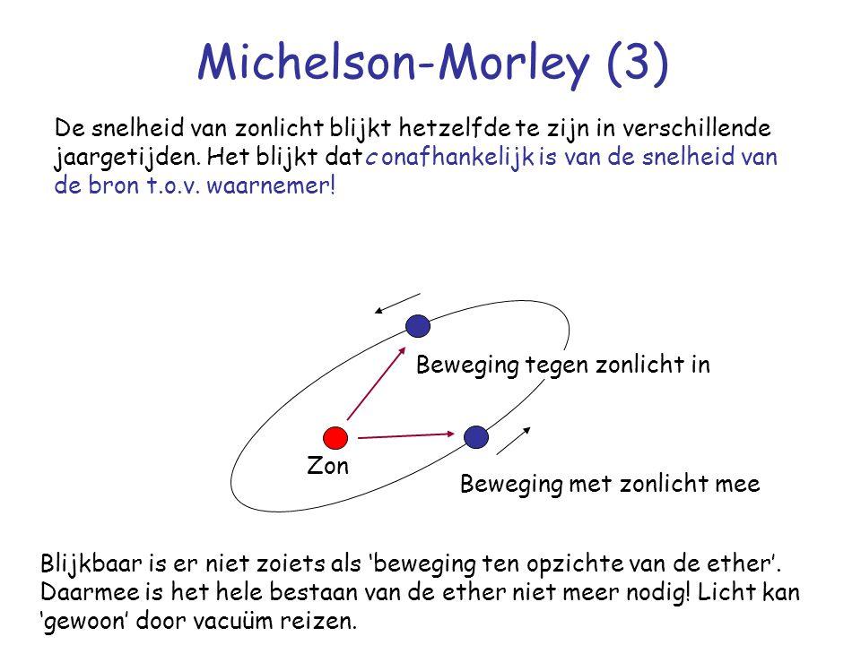 Michelson-Morley (3) Blijkbaar is er niet zoiets als 'beweging ten opzichte van de ether'. Daarmee is het hele bestaan van de ether niet meer nodig! L