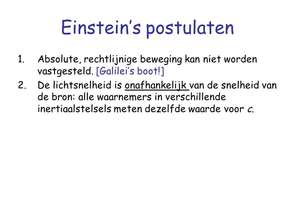 Einstein's postulaten 1.Absolute, rechtlijnige beweging kan niet worden vastgesteld. [Galilei's boot!] 2.De lichtsnelheid is onafhankelijk van de snel
