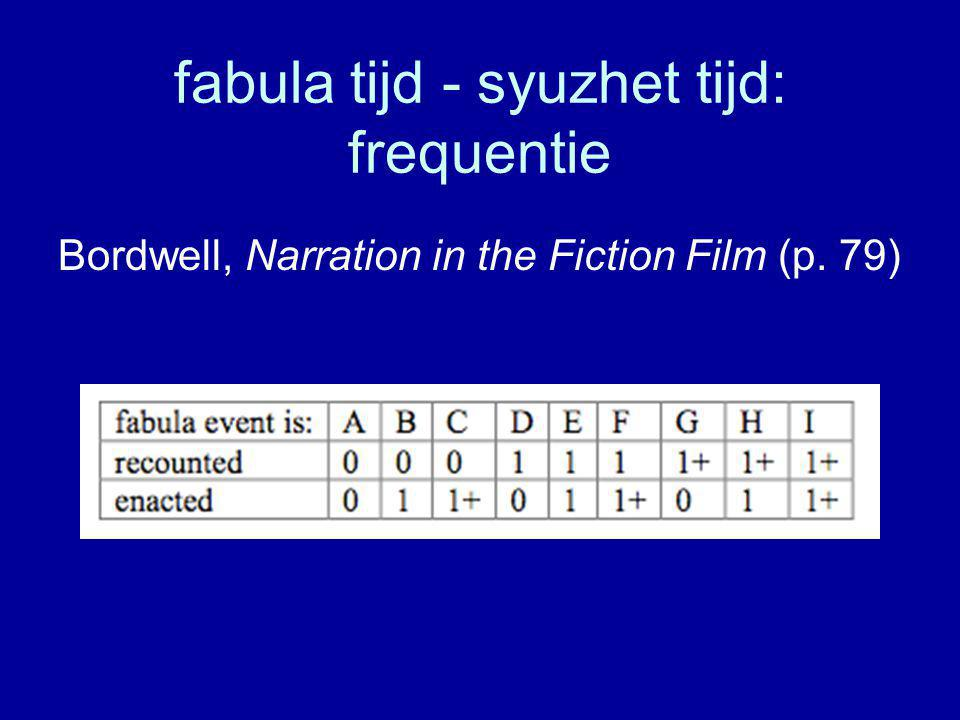 fabula tijd - syuzhet tijd: frequentie Bordwell, Narration in the Fiction Film (p. 79)