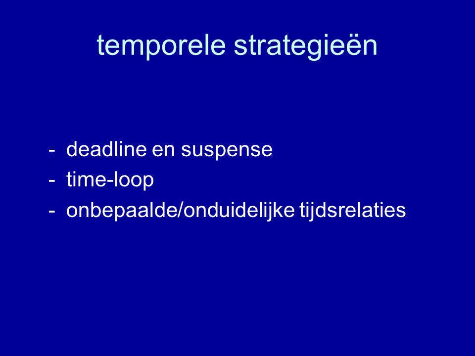 temporele strategieën -deadline en suspense -time-loop -onbepaalde/onduidelijke tijdsrelaties