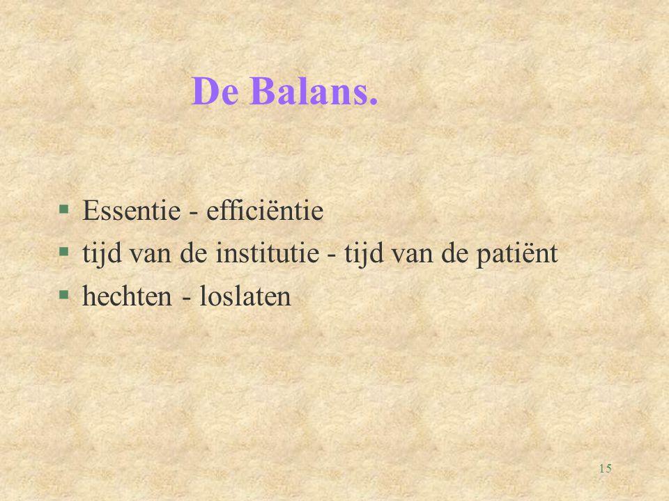 15 De Balans.