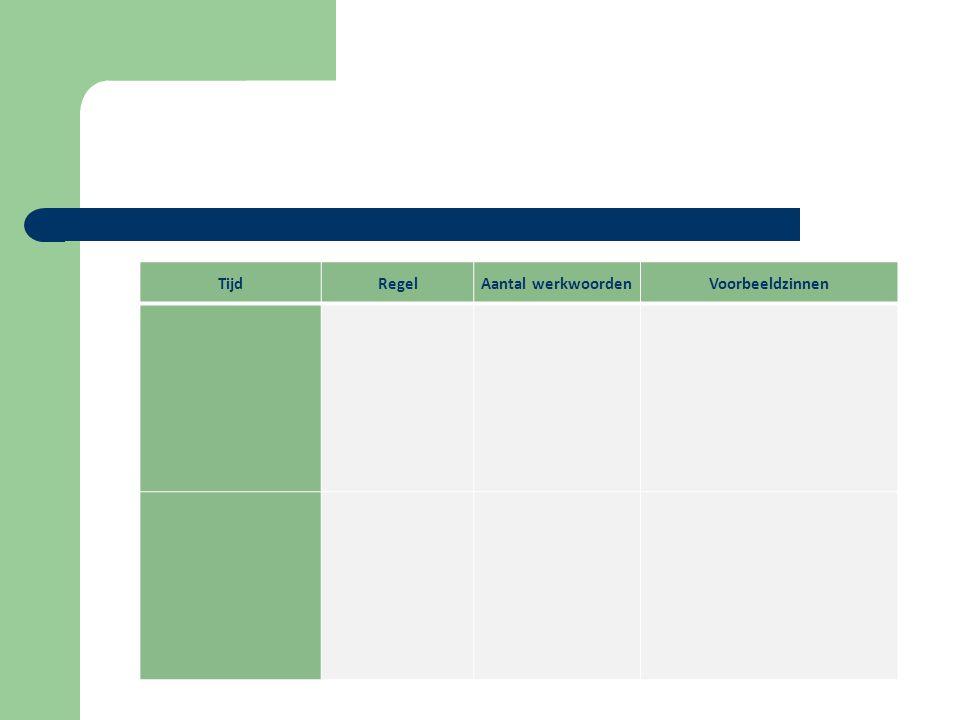 TijdRegelAantal werkwoordenVoorbeeldzinnen