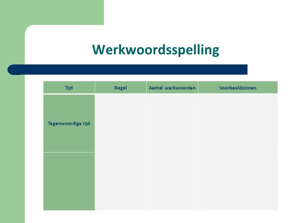 Werkwoordsspelling TijdRegelAantal werkwoordenVoorbeeldzinnen Tegenwoordige tijd