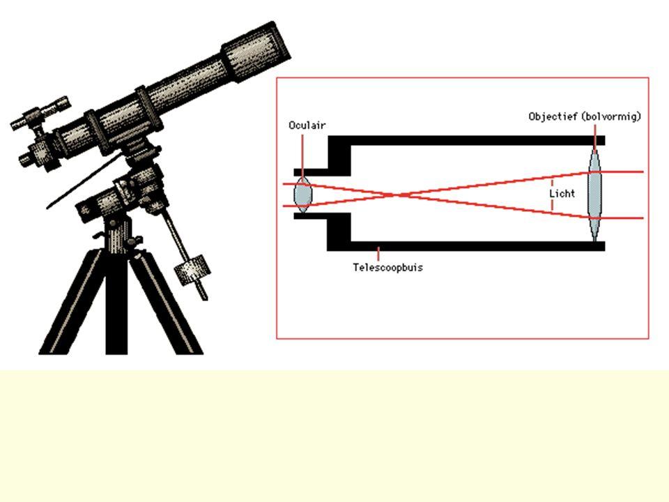 11.1.3. Optische telecopen: Dit zijn telescopen die gebruikt worden om het zichtbare licht dat het oppervlak van de aarde bereikt op te vangen. We spr
