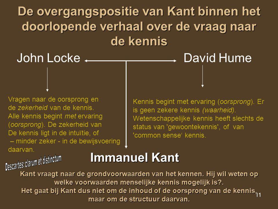 11 De overgangspositie van Kant binnen het doorlopende verhaal over de vraag naar de kennis John LockeDavid Hume Immanuel Kant Vragen naar de oorspron