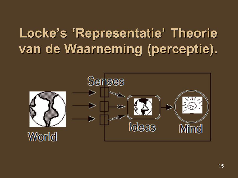 15 Locke's 'Representatie' Theorie van de Waarneming (perceptie).