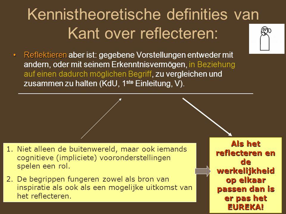 34 Kennistheoretische definities van Kant over reflecteren: ReflektierenReflektieren aber ist: gegebene Vorstellungen entweder mit andern, oder mit se