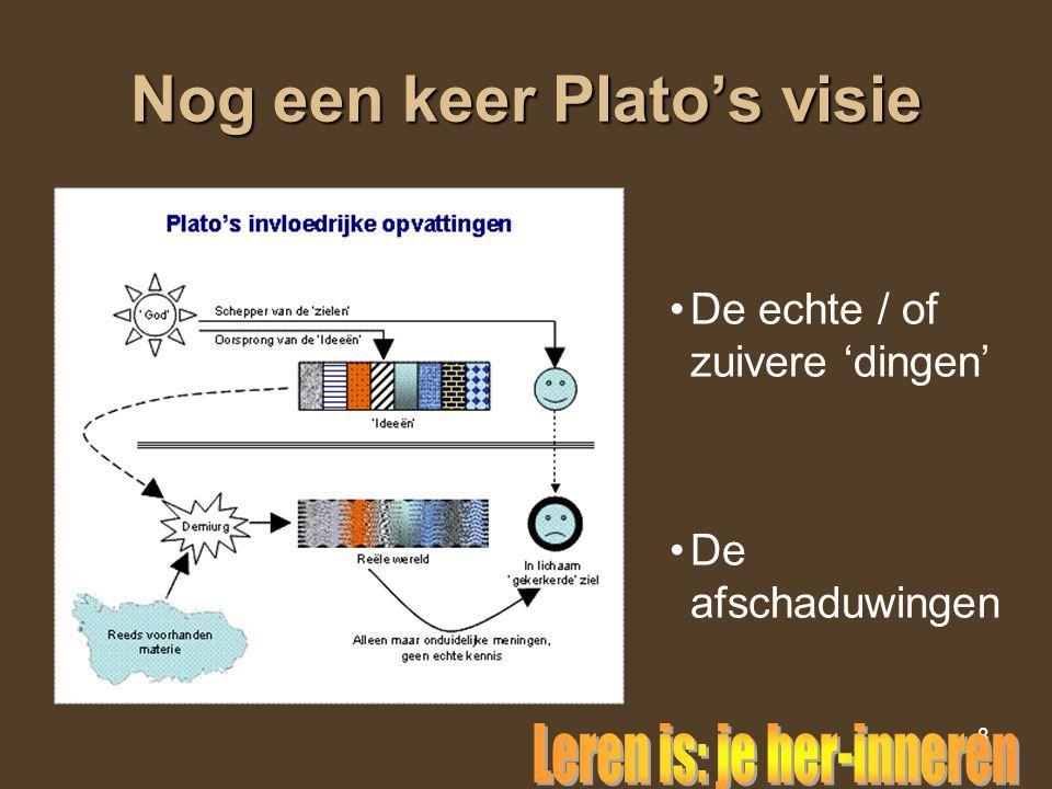 8 Nog een keer Plato's visie De echte / of zuivere 'dingen' De afschaduwingen