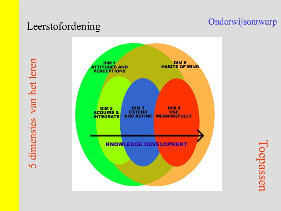 Onderwijsontwerp Leerstofordening Toepassen 5 dimensies van het leren