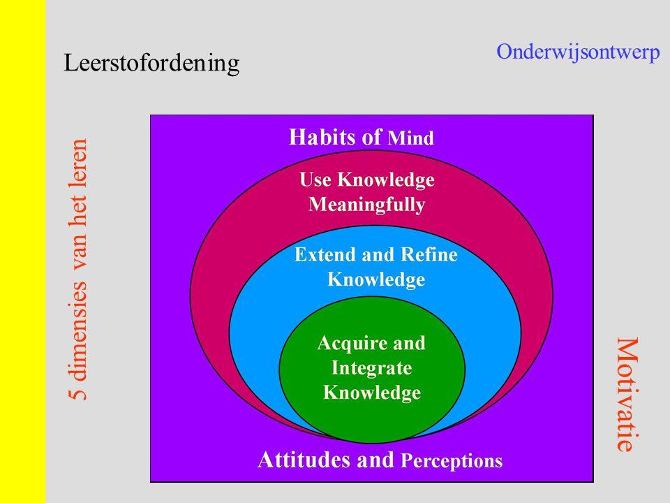Onderwijsontwerp Leerstofordening Motivatie 5 dimensies van het leren