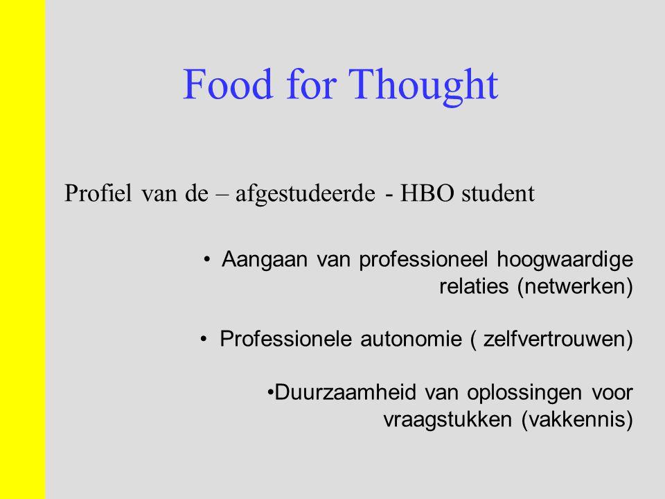 Profiel van de – afgestudeerde - HBO student Aangaan van professioneel hoogwaardige relaties (netwerken) Professionele autonomie ( zelfvertrouwen) Duu