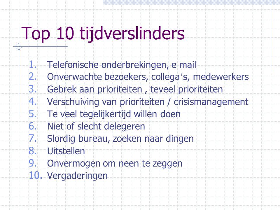 Top 10 tijdverslinders 1. Telefonische onderbrekingen, e mail 2. Onverwachte bezoekers, collega ' s, medewerkers 3. Gebrek aan prioriteiten, teveel pr