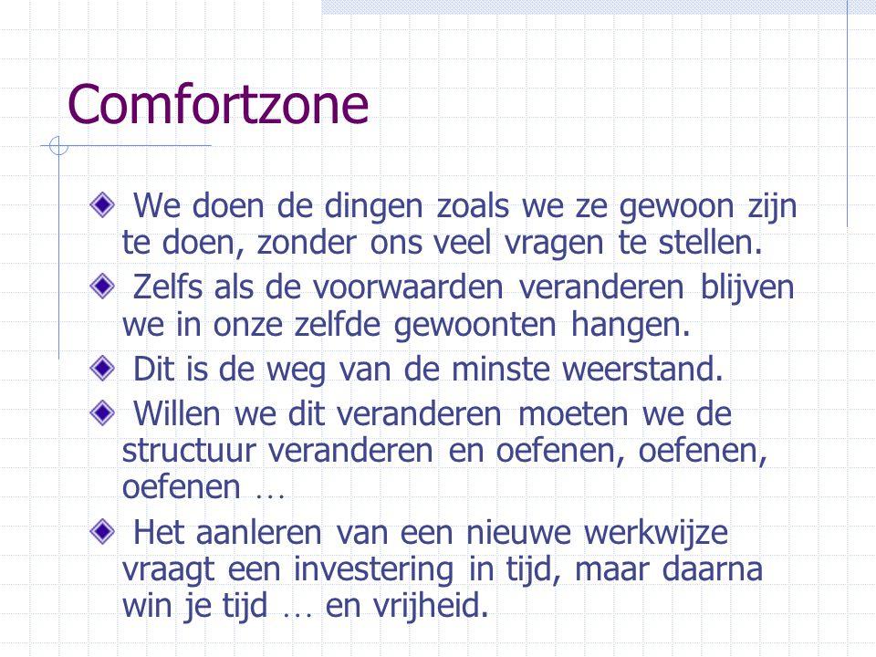 Comfortzone We doen de dingen zoals we ze gewoon zijn te doen, zonder ons veel vragen te stellen. Zelfs als de voorwaarden veranderen blijven we in on