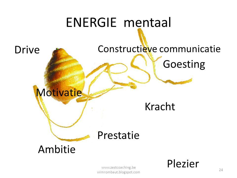 ENERGIE mentaal Energiewat geeft je mentale energie.