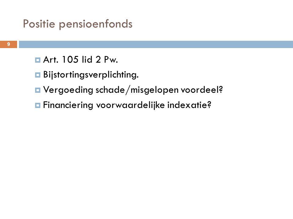 Positie pensioenfonds  Art. 105 lid 2 Pw.  Bijstortingsverplichting.  Vergoeding schade/misgelopen voordeel?  Financiering voorwaardelijke indexat