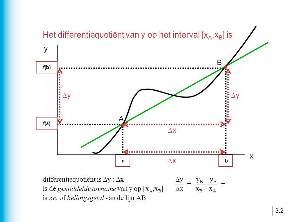Gemiddelde snelheid In een tijd-afstand is de afgelegde afstand s uitgezet tegen de tijd t.