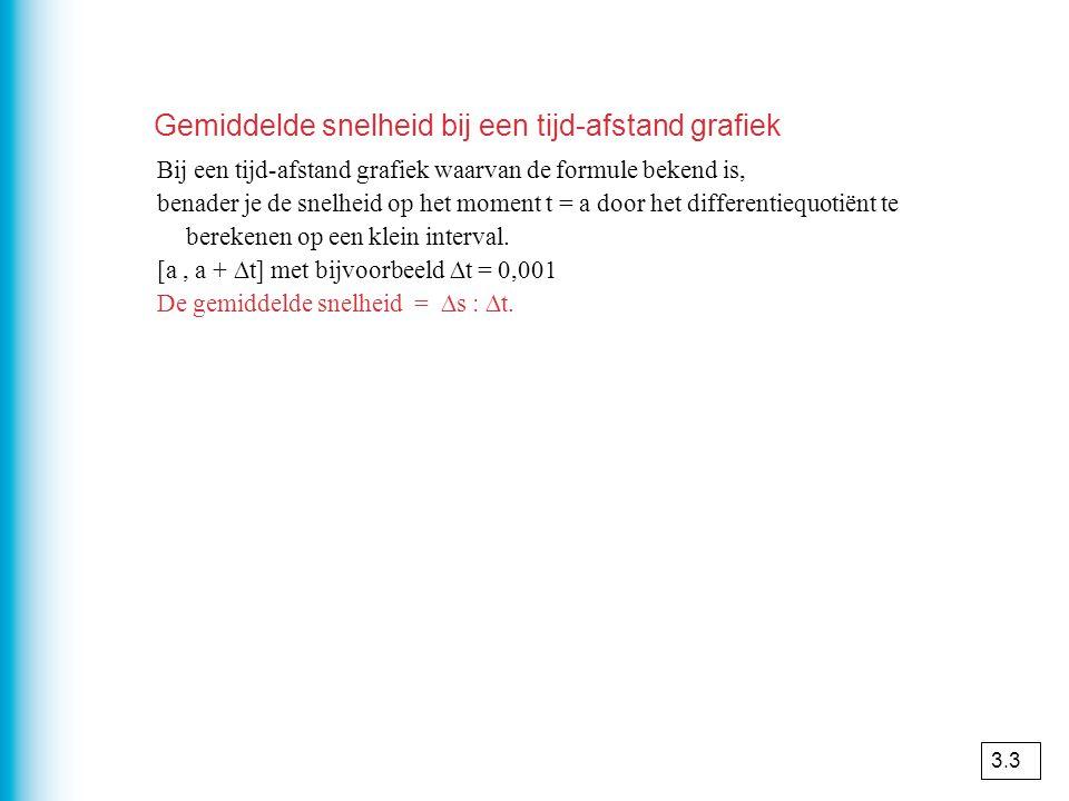 Snelheid en richtingscoëfficiënt 012345 5 10 15 20 25 t s tijd-afstand grafiek s = -t² + 10t ade gemiddelde snelheid op [2,5] ∆s 25 – 16 ∆t 5 – 2 ∆s 24 – 16 ∆t 4 – 2 ∆s 21 – 16 ∆t 3 – 2 ∆s 18,75 – 16 ∆t 2,5 – 2 bDe lijn AB 4 komt het dichtst bij de lijn die grafiek A raakt.