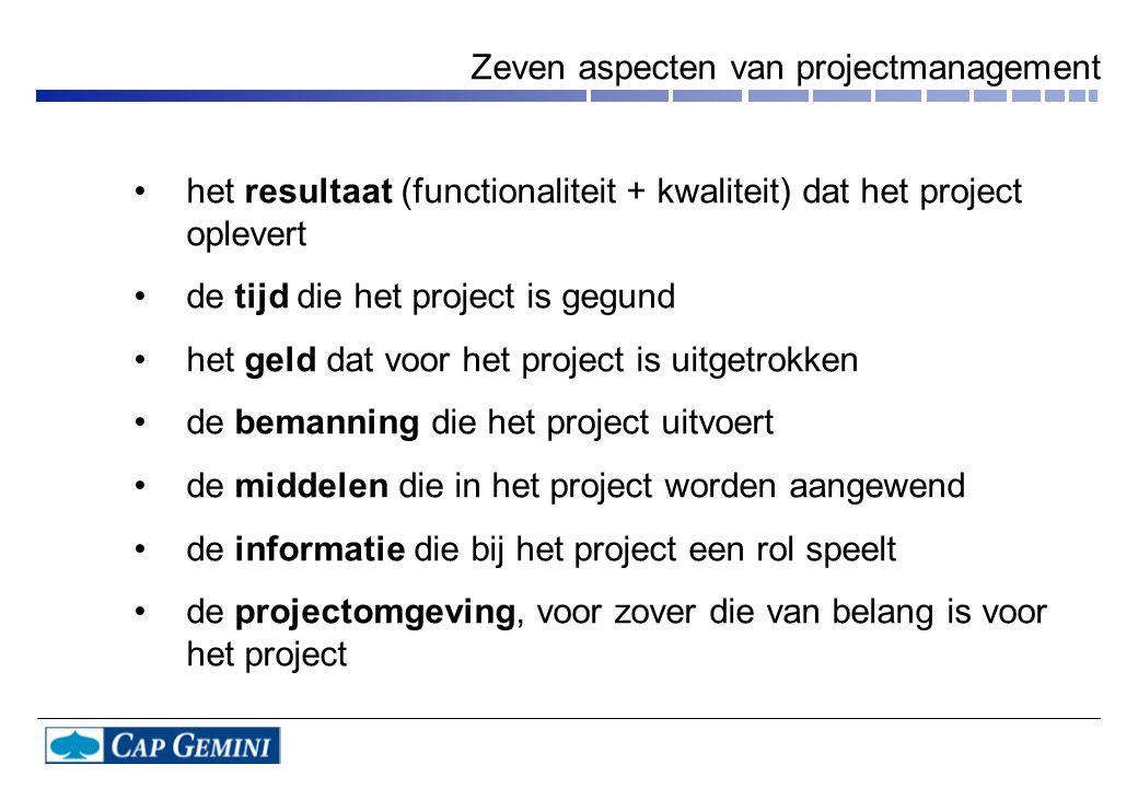 het resultaat (functionaliteit + kwaliteit) dat het project oplevert de tijd die het project is gegund het geld dat voor het project is uitgetrokken de bemanning die het project uitvoert de middelen die in het project worden aangewend de informatie die bij het project een rol speelt de projectomgeving, voor zover die van belang is voor het project Zeven aspecten van projectmanagement