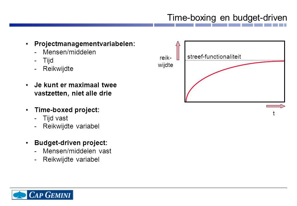 Projectmanagementvariabelen: - Mensen/middelen - Tijd - Reikwijdte Je kunt er maximaal twee vastzetten, niet alle drie Time-boxed project: -Tijd vast -Reikwijdte variabel Budget-driven project: -Mensen/middelen vast -Reikwijdte variabel reik- wijdte t streef-functionaliteit Time-boxing en budget-driven