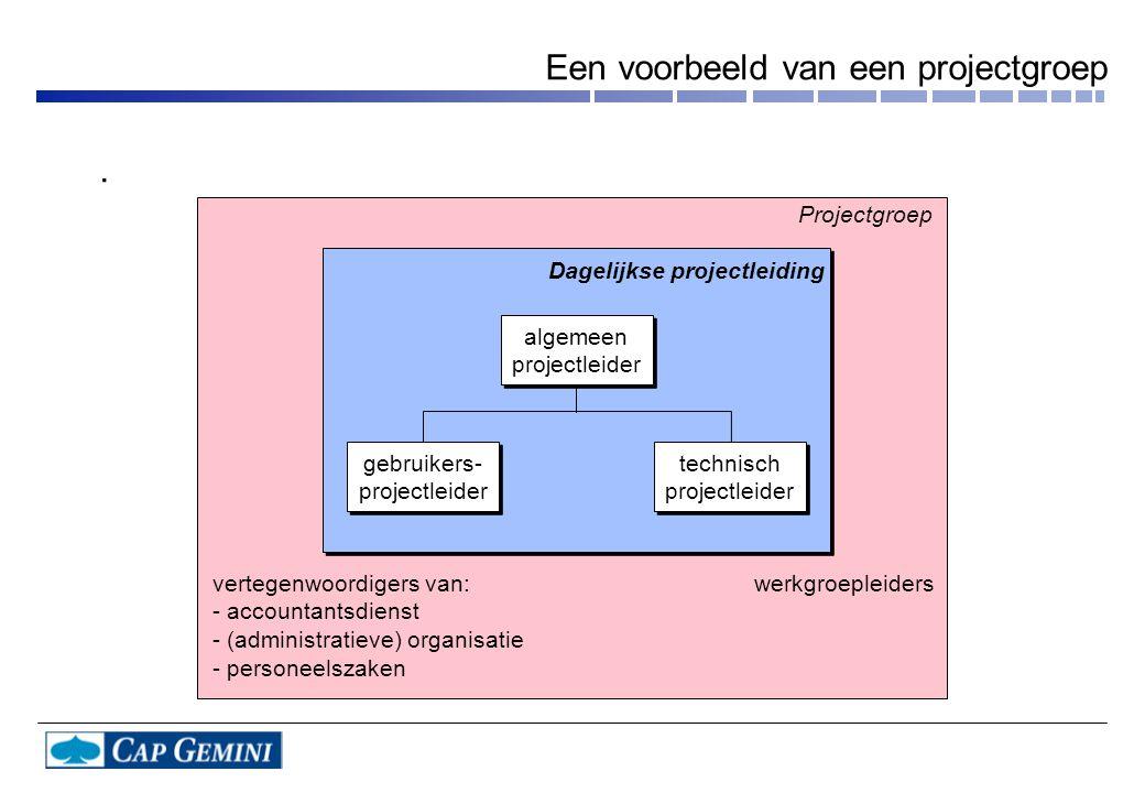 . Dagelijkse projectleiding algemeen projectleider algemeen projectleider technisch projectleider technisch projectleider gebruikers- projectleider ge