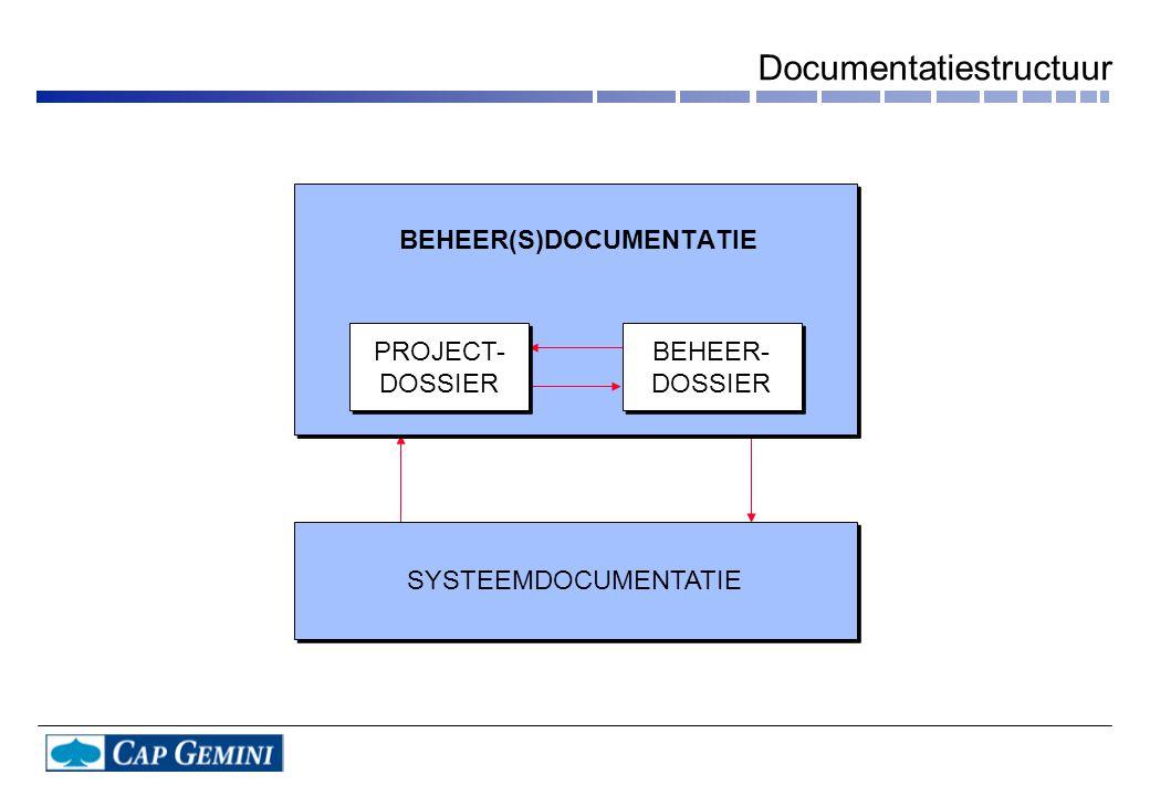 SYSTEEMDOCUMENTATIE BEHEER(S)DOCUMENTATIE PROJECT- DOSSIER PROJECT- DOSSIER BEHEER- DOSSIER BEHEER- DOSSIER Documentatiestructuur