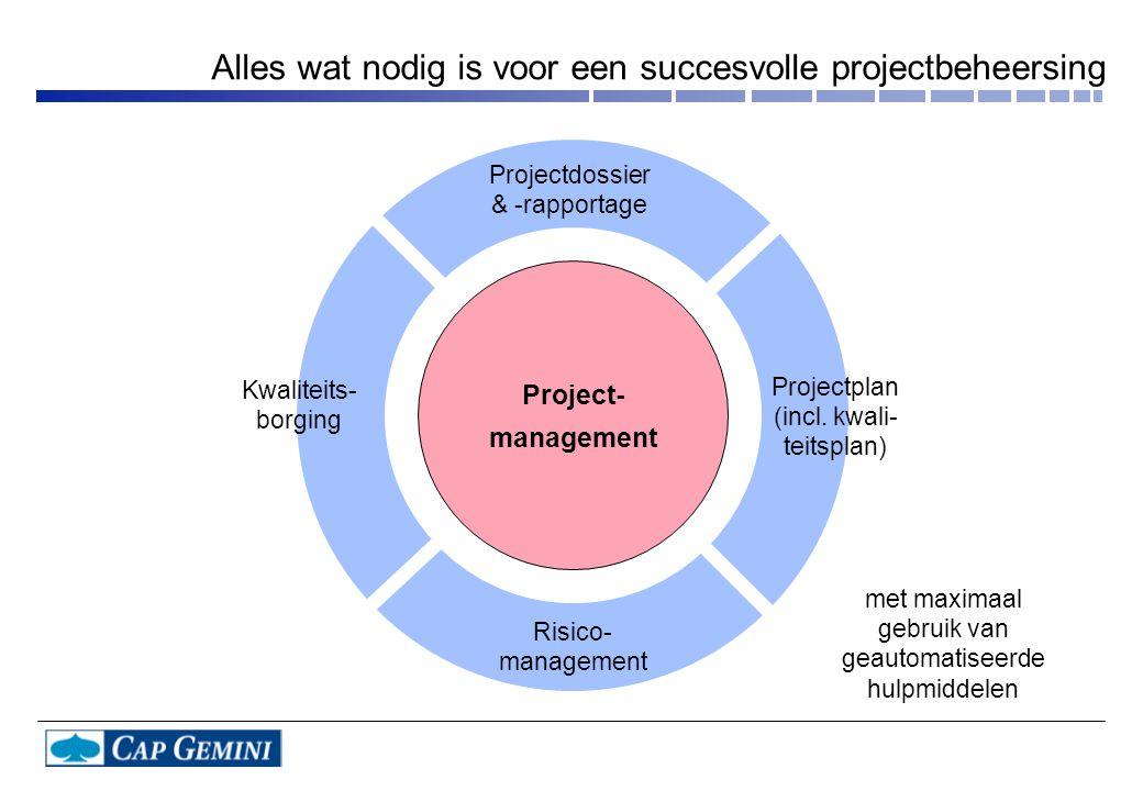 Projectdossier & -rapportage Projectplan (incl.