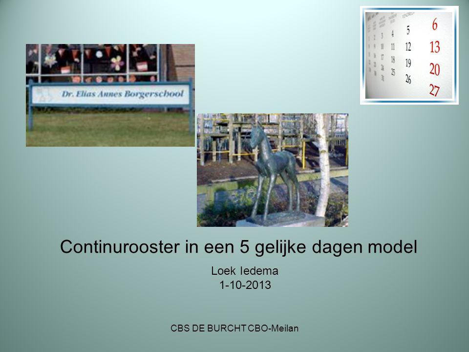 Continurooster in een 5 gelijke dagen model Loek Iedema 1-10-2013 CBS DE BURCHT CBO-Meilan