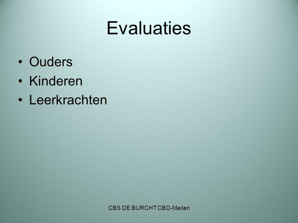 Evaluaties Ouders Kinderen Leerkrachten CBS DE BURCHT CBO-Meilan