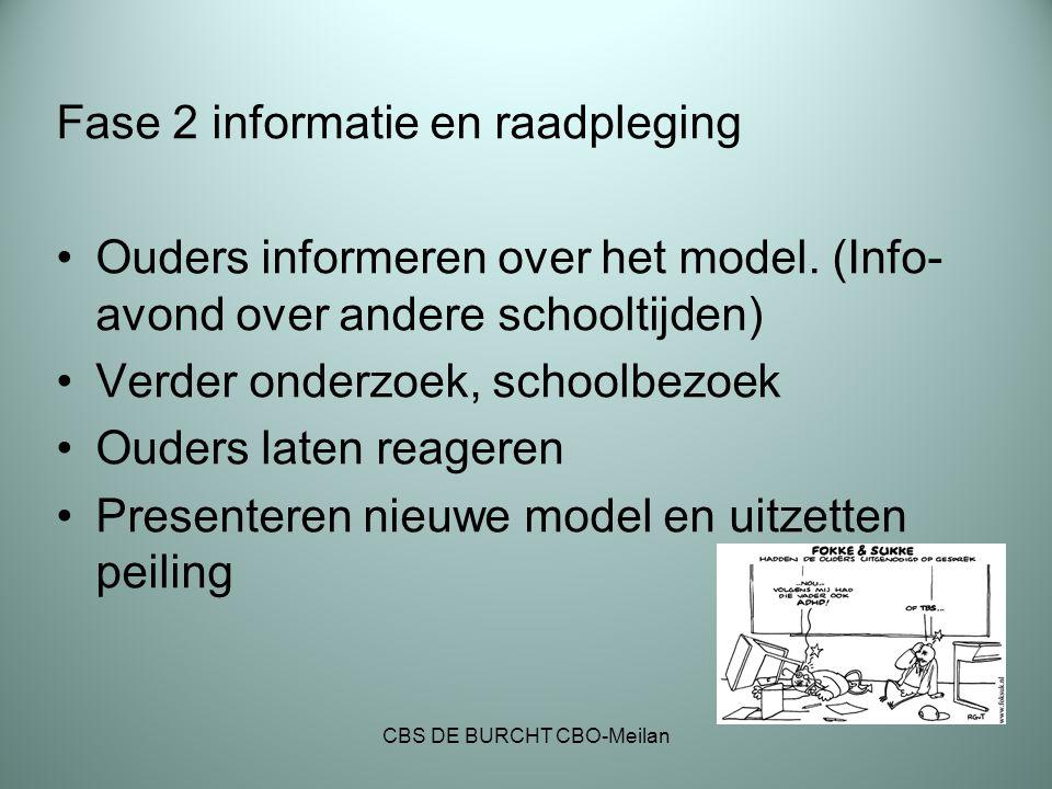 Fase 2 informatie en raadpleging Ouders informeren over het model. (Info- avond over andere schooltijden) Verder onderzoek, schoolbezoek Ouders laten