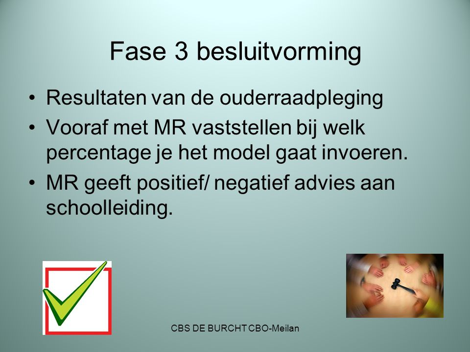 Fase 3 besluitvorming Resultaten van de ouderraadpleging Vooraf met MR vaststellen bij welk percentage je het model gaat invoeren. MR geeft positief/