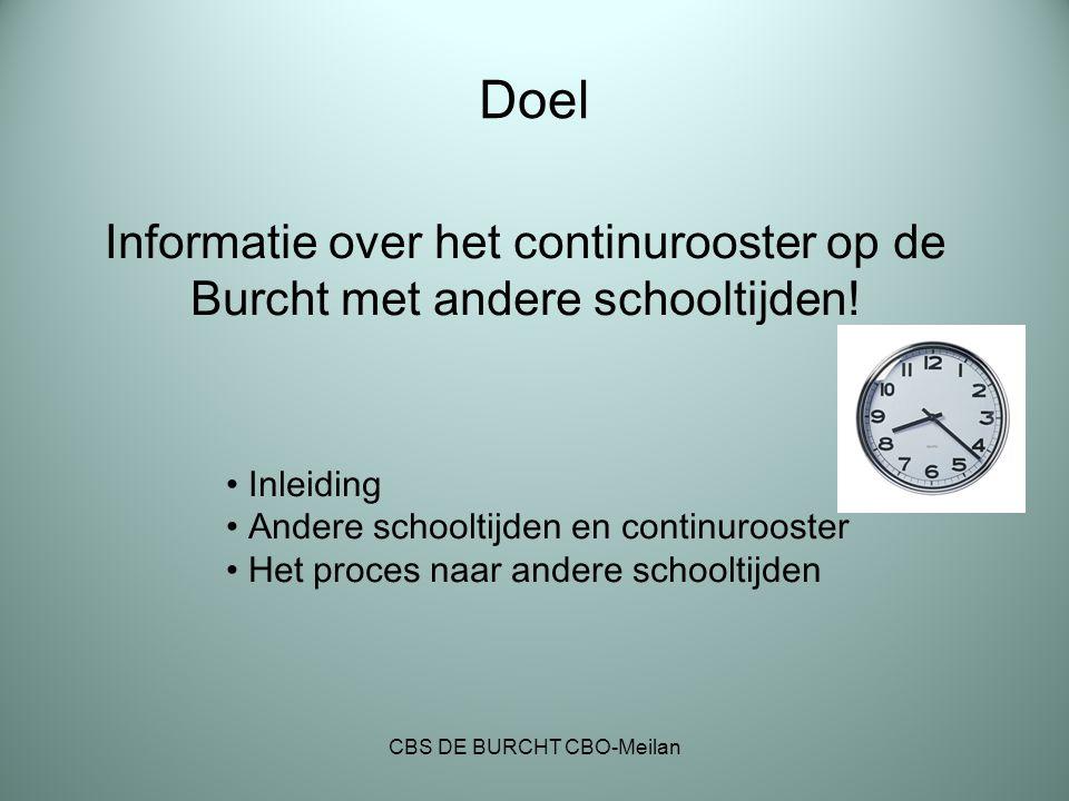 Doel Informatie over het continurooster op de Burcht met andere schooltijden! Inleiding Andere schooltijden en continurooster Het proces naar andere s