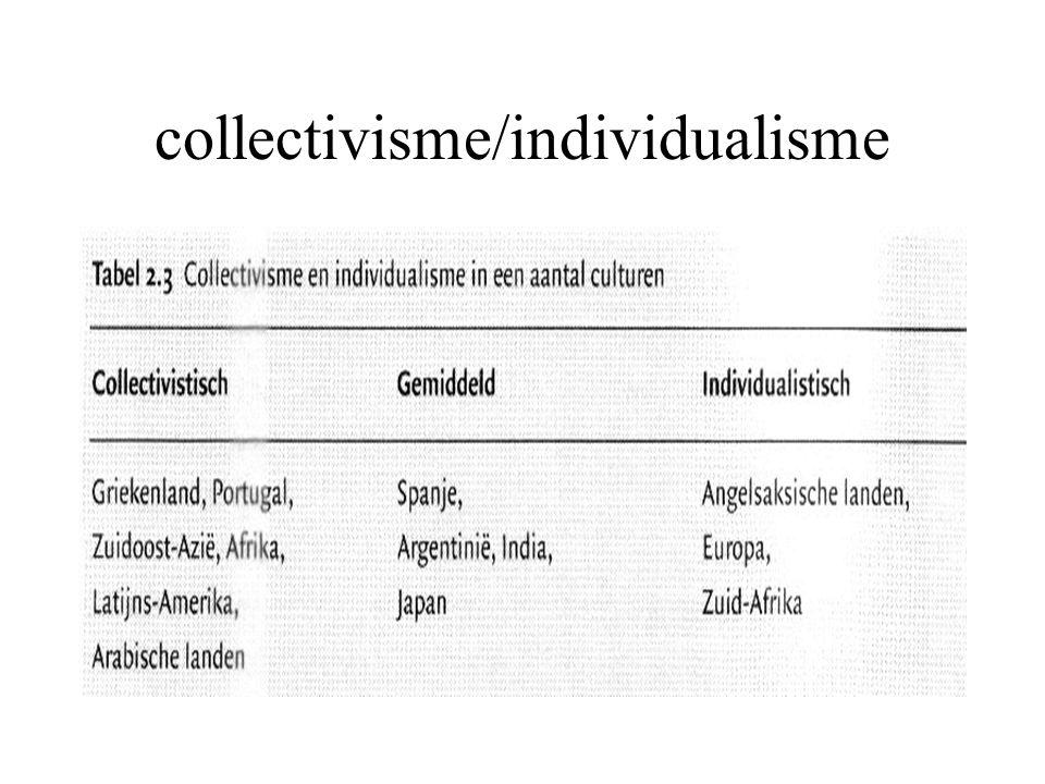 collectivisme/individualisme