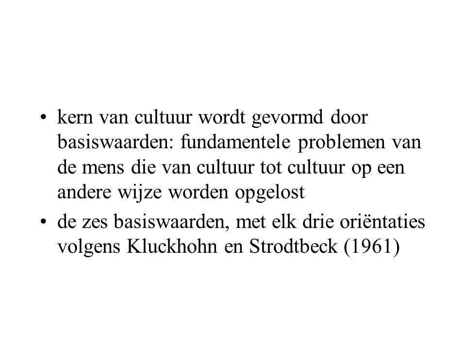 kern van cultuur wordt gevormd door basiswaarden: fundamentele problemen van de mens die van cultuur tot cultuur op een andere wijze worden opgelost de zes basiswaarden, met elk drie oriëntaties volgens Kluckhohn en Strodtbeck (1961)