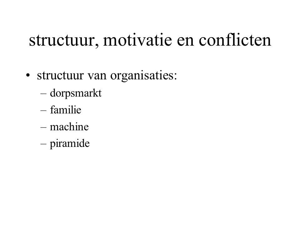 structuur, motivatie en conflicten structuur van organisaties: –dorpsmarkt –familie –machine –piramide