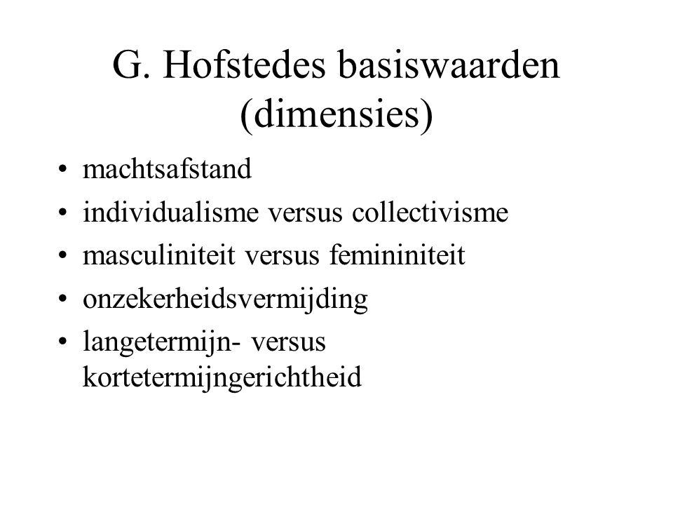 G. Hofstedes basiswaarden (dimensies) machtsafstand individualisme versus collectivisme masculiniteit versus femininiteit onzekerheidsvermijding lange
