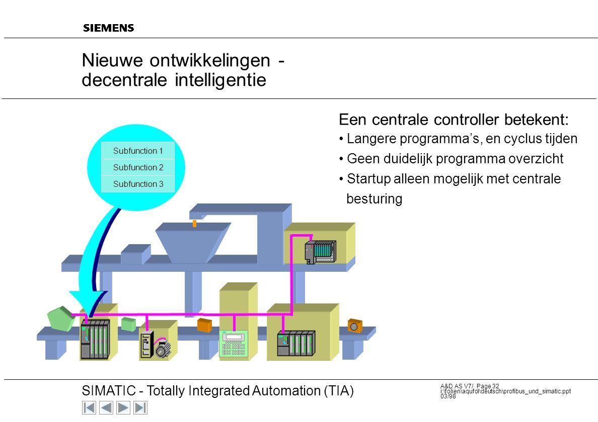 20 SIMATIC - Totally Integrated Automation (TIA) A&D AS V7/ Page 31 i:\folien\aqufol\deutsch\profibus_und_simatic.ppt 03/98 Nieuwe ontwikkelingen Nieu