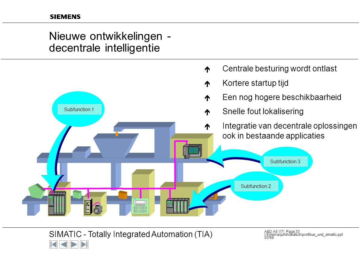 20 SIMATIC - Totally Integrated Automation (TIA) A&D AS V7/ Page 32 i:\folien\aqufol\deutsch\profibus_und_simatic.ppt 03/98 Nieuwe ontwikkelingen - de