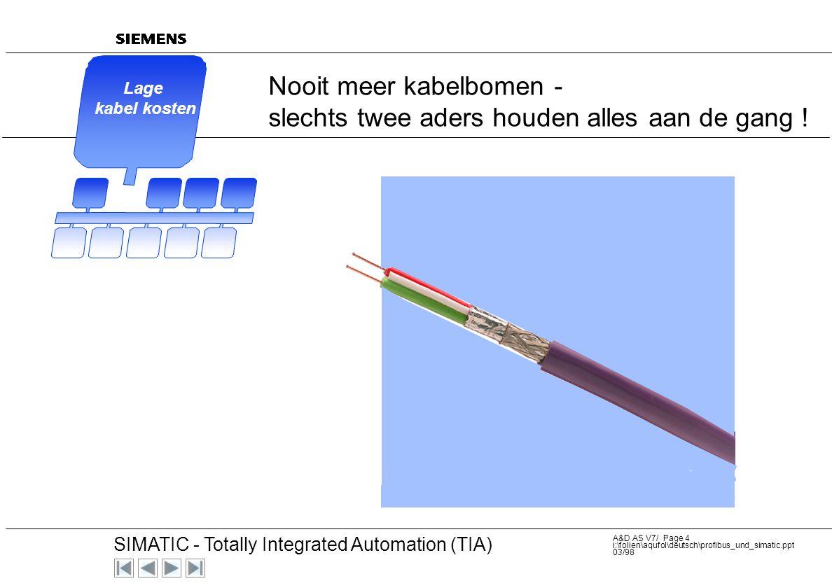 20 SIMATIC - Totally Integrated Automation (TIA) A&D AS V7/ Page 4 i:\folien\aqufol\deutsch\profibus_und_simatic.ppt 03/98 Lage kabel kosten Nooit meer kabelbomen - slechts twee aders houden alles aan de gang !