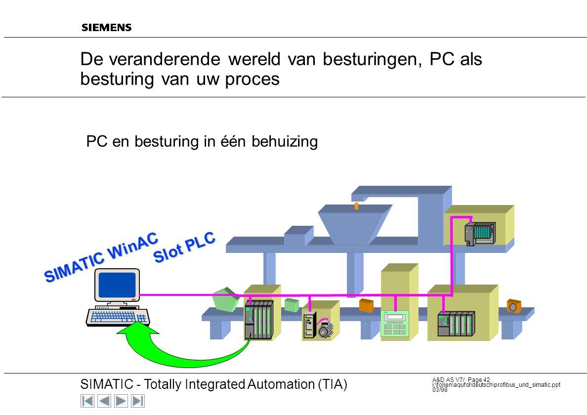 20 SIMATIC - Totally Integrated Automation (TIA) A&D AS V7/ Page 41 i:\folien\aqufol\deutsch\profibus_und_simatic.ppt 03/98 Activeren en deactiveren v