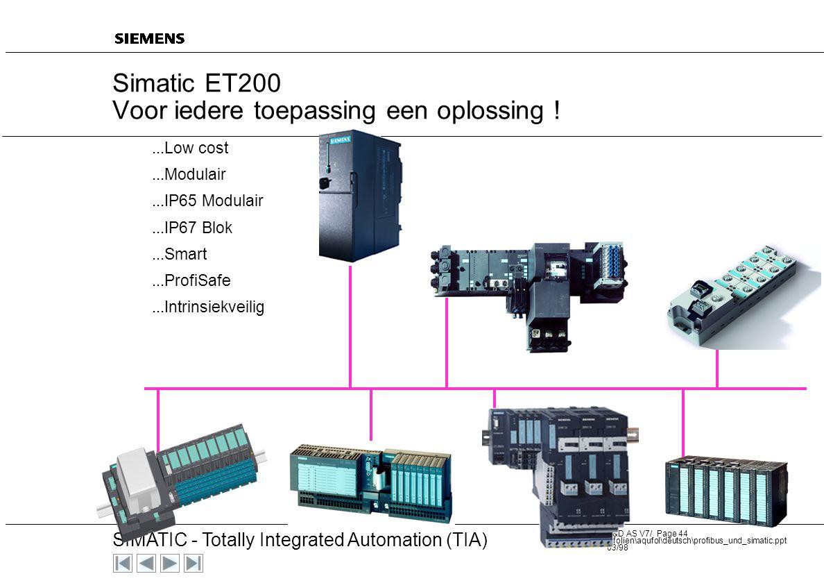 20 SIMATIC - Totally Integrated Automation (TIA) A&D AS V7/ Page 43 i:\folien\aqufol\deutsch\profibus_und_simatic.ppt 03/98 de PC wordt steeds vaker a
